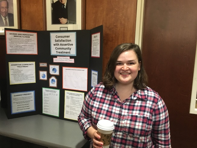 Capstone research poster!